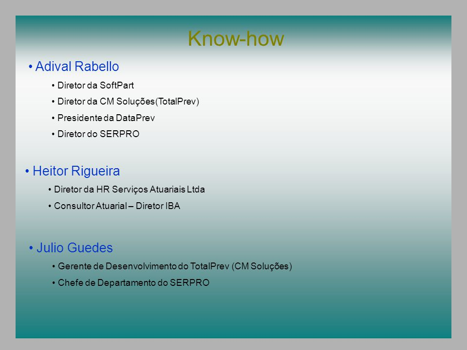 Know-how Adival Rabello Heitor Rigueira Julio Guedes