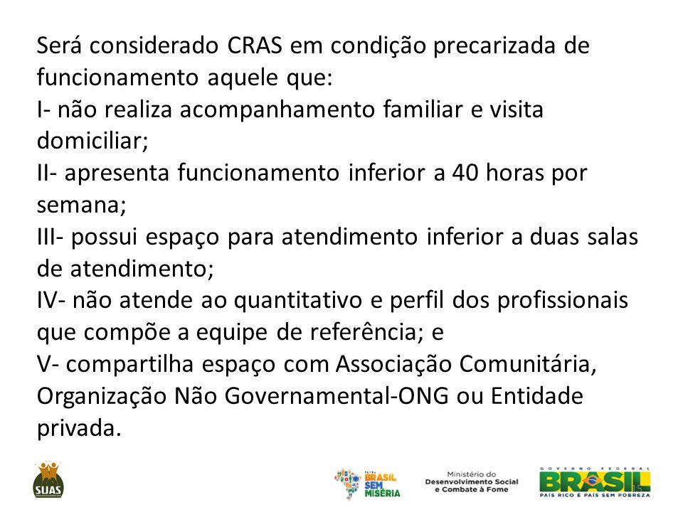 Será considerado CRAS em condição precarizada de funcionamento aquele que: