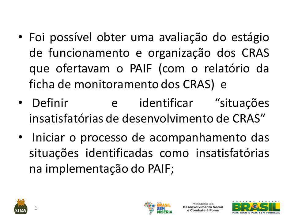 Foi possível obter uma avaliação do estágio de funcionamento e organização dos CRAS que ofertavam o PAIF (com o relatório da ficha de monitoramento dos CRAS) e