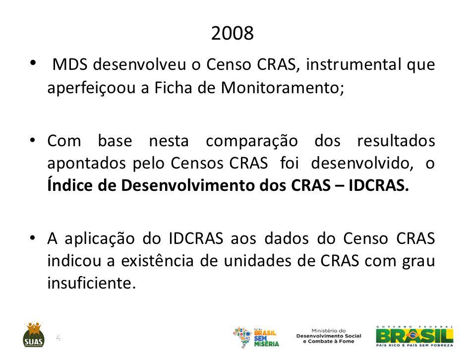 2008 MDS desenvolveu o Censo CRAS, instrumental que aperfeiçoou a Ficha de Monitoramento;