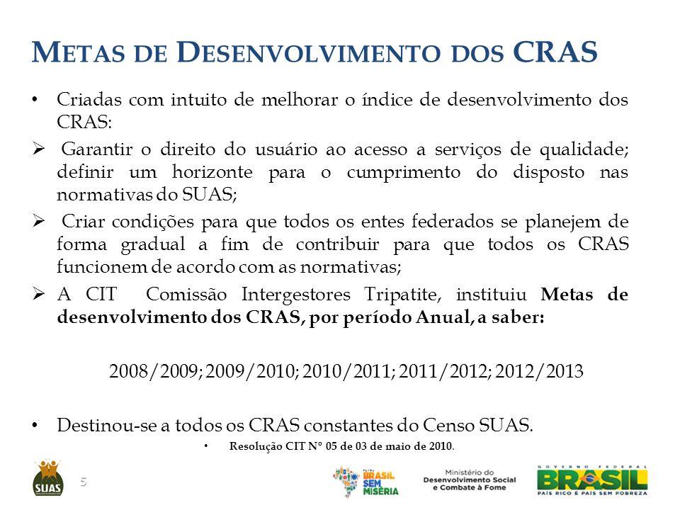 Resolução CIT Nº 05 de 03 de maio de 2010.
