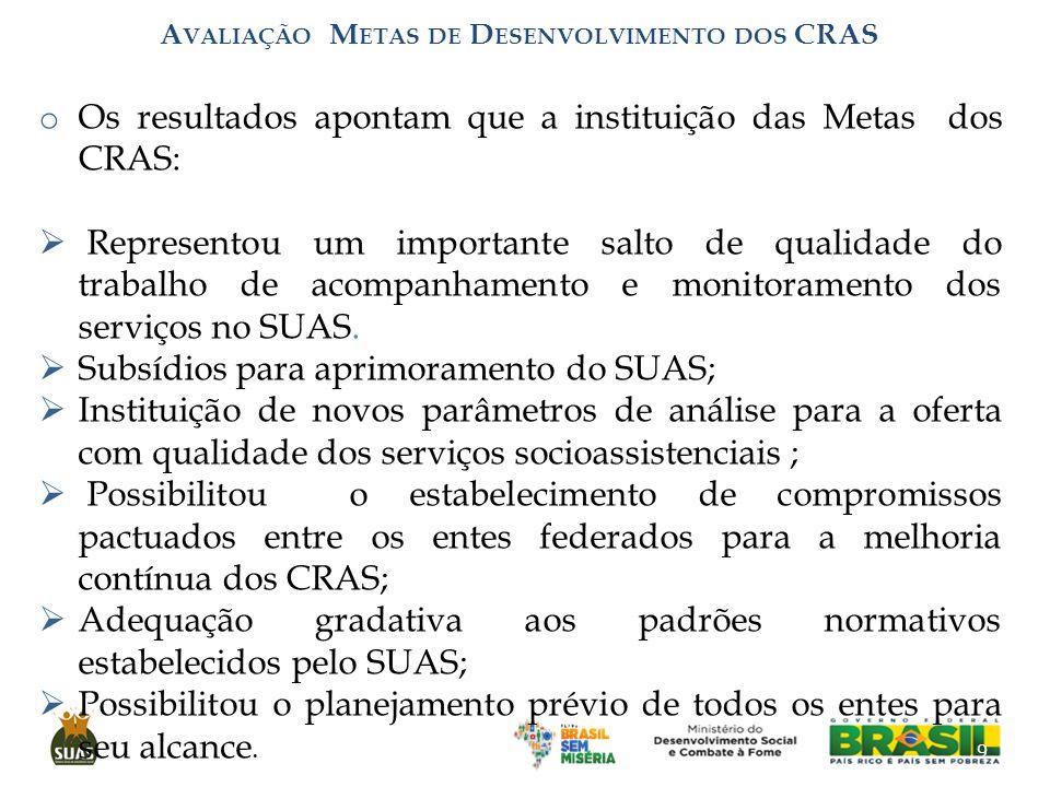 Avaliação Metas de Desenvolvimento dos CRAS