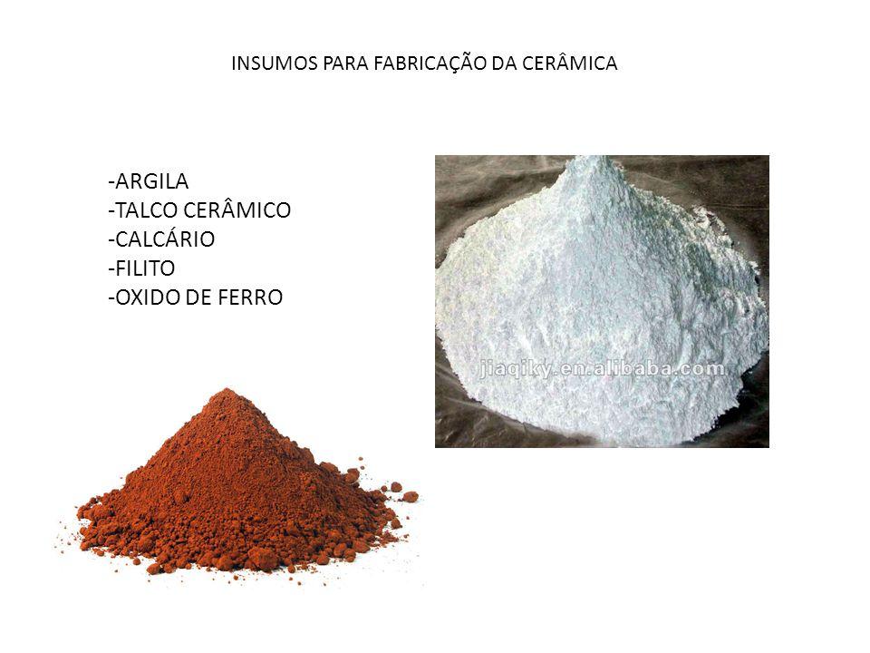 ARGILA TALCO CERÂMICO CALCÁRIO FILITO OXIDO DE FERRO