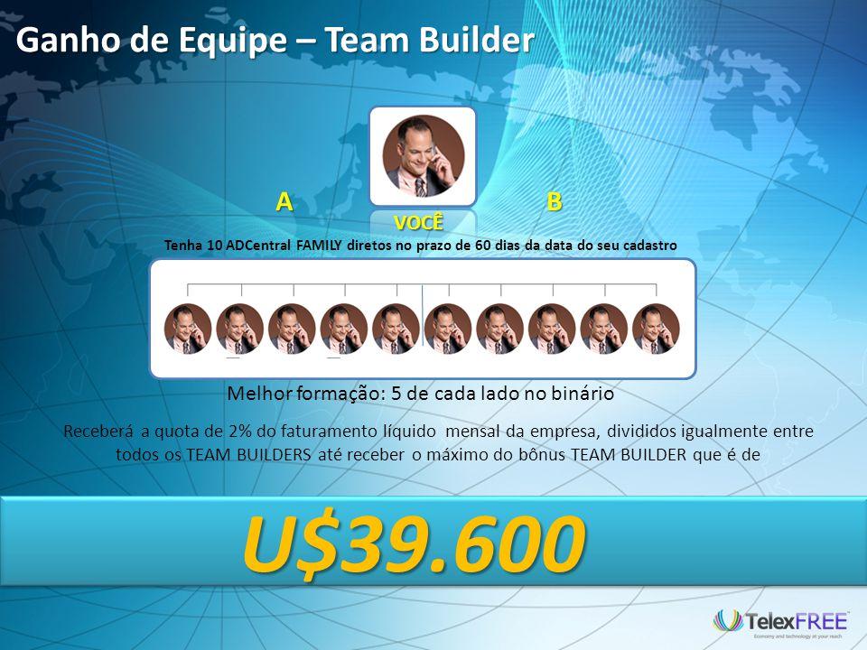 U$39.600 Ganho de Equipe – Team Builder A B VOCÊ