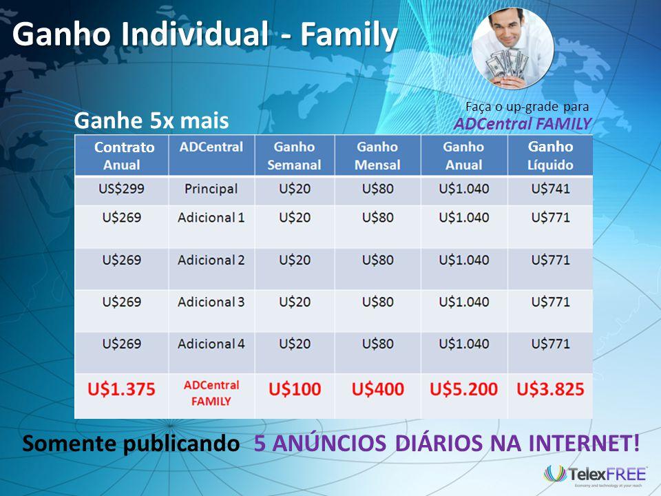 Ganho Individual - Family