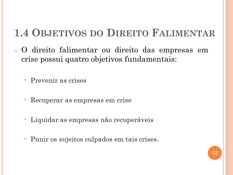 1.4 Objetivos do Direito Falimentar