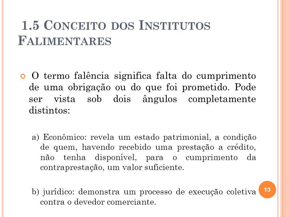 1.5 Conceito dos Institutos Falimentares
