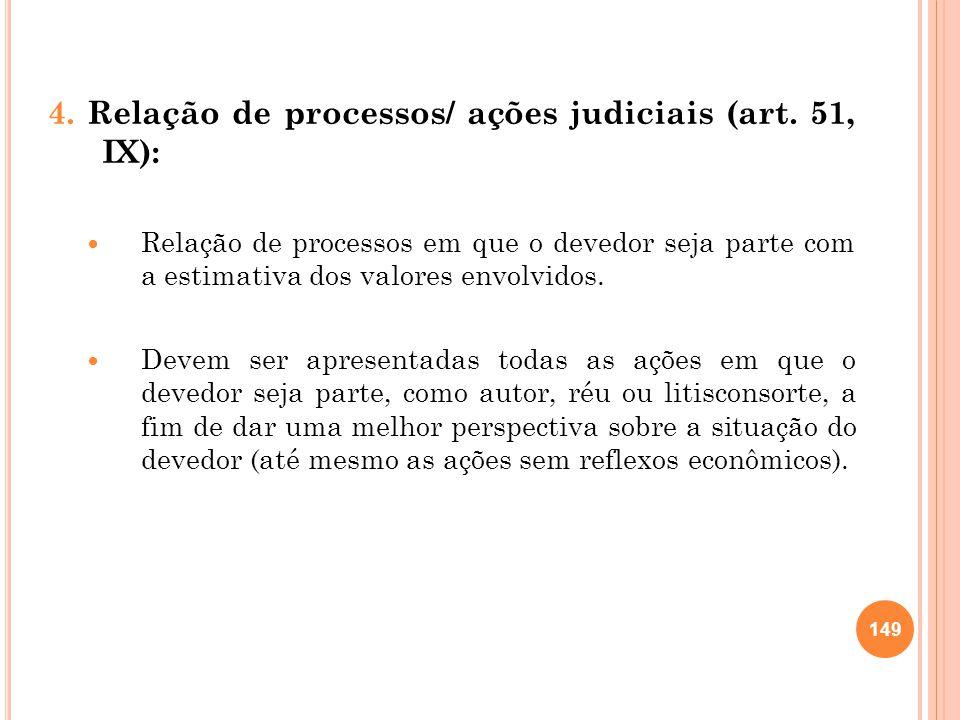 4. Relação de processos/ ações judiciais (art. 51, IX):