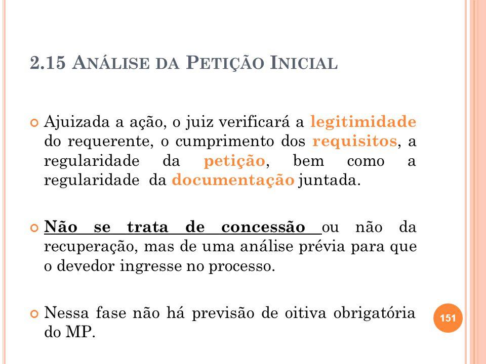 2.15 Análise da Petição Inicial