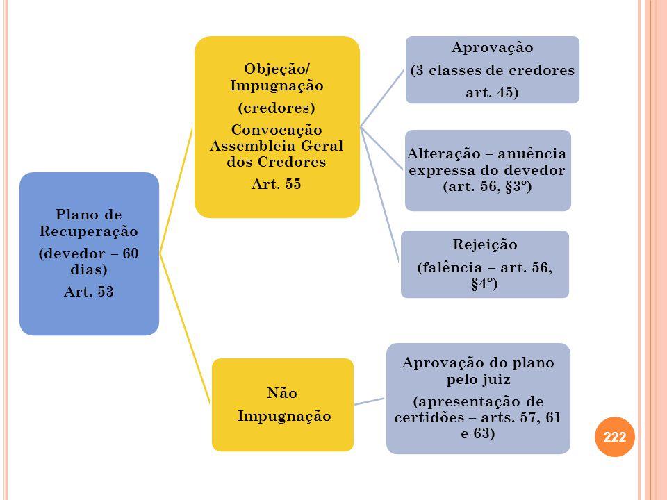 Convocação Assembleia Geral dos Credores