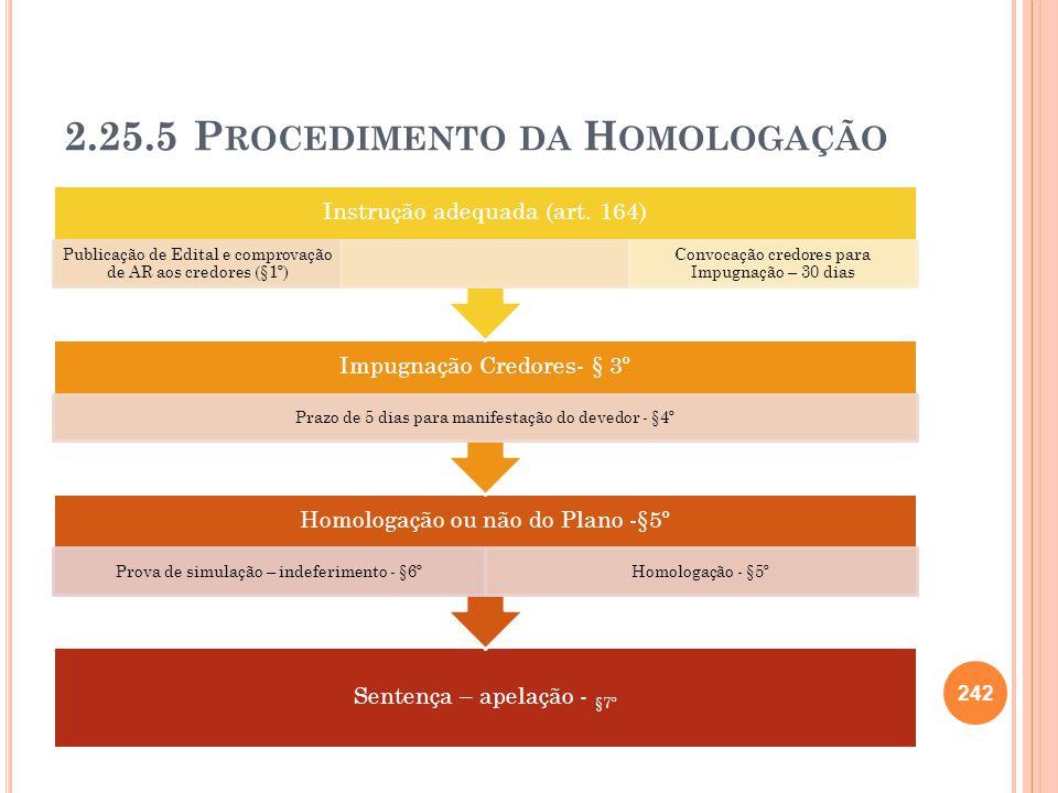 2.25.5 Procedimento da Homologação
