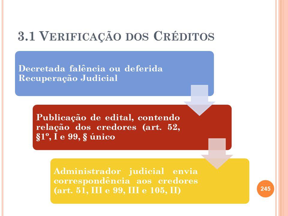 3.1 Verificação dos Créditos
