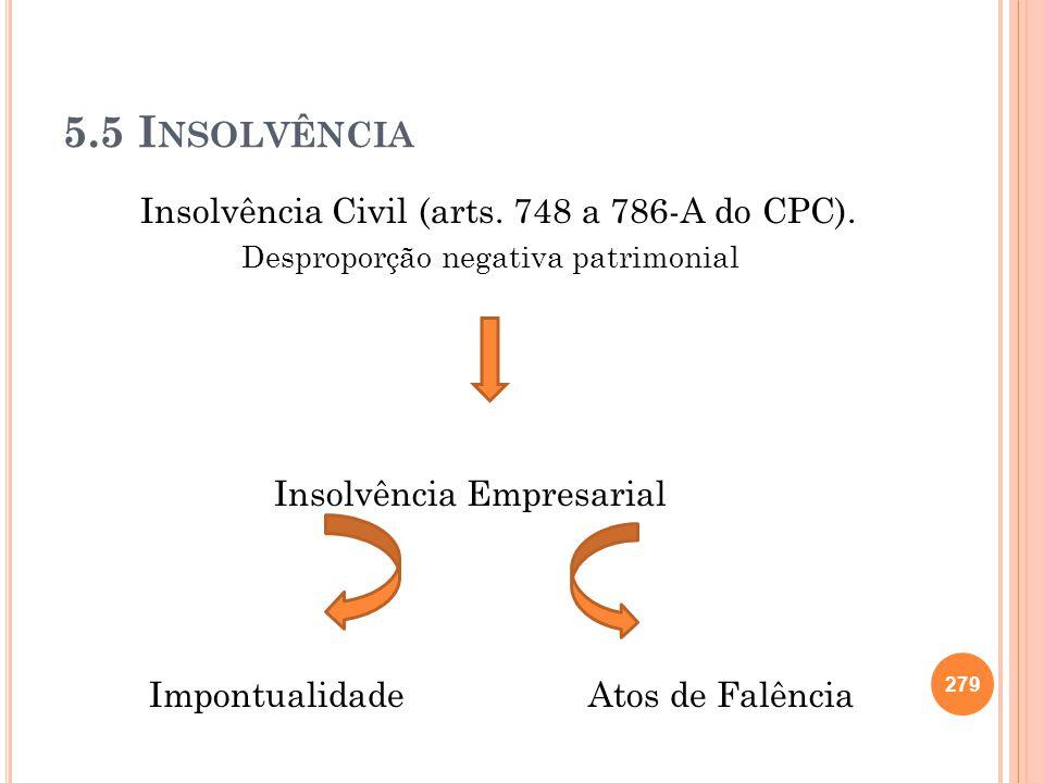 5.5 Insolvência Insolvência Civil (arts. 748 a 786-A do CPC).