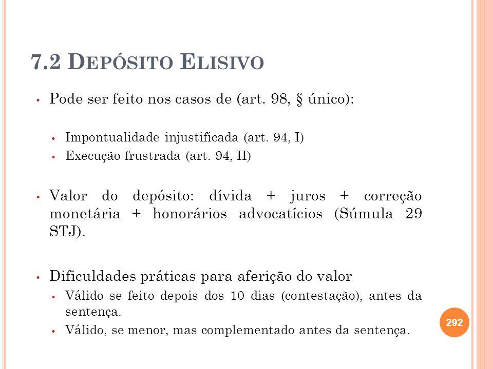 7.2 Depósito Elisivo Pode ser feito nos casos de (art. 98, § único):