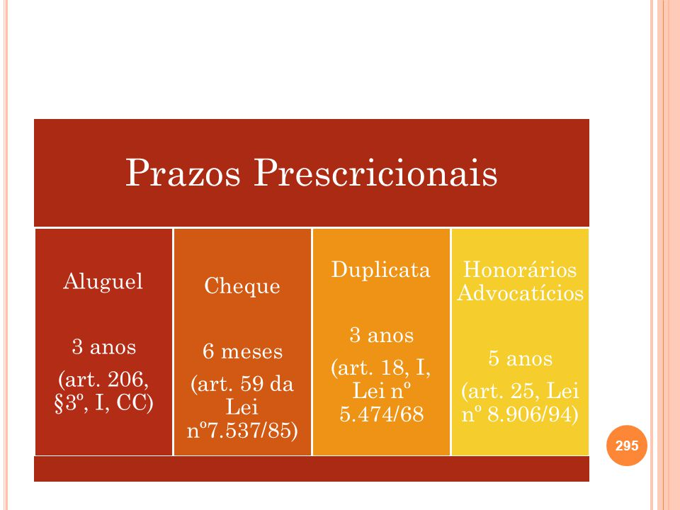 Prazos Prescricionais