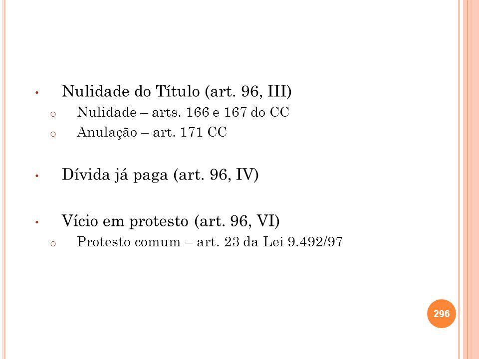 Nulidade do Título (art. 96, III)