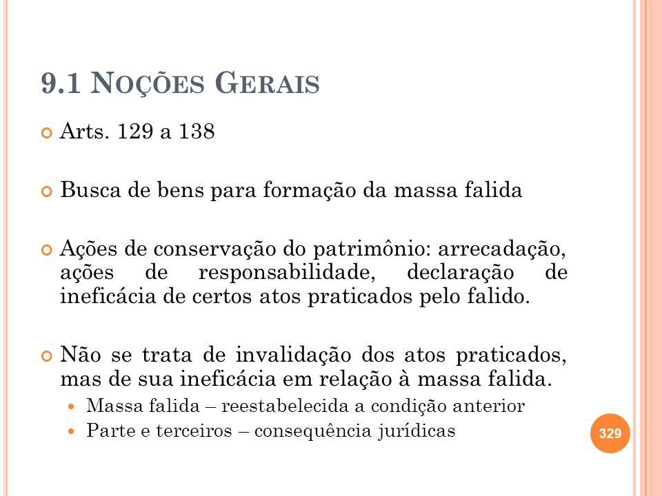 9.1 Noções Gerais Arts. 129 a 138. Busca de bens para formação da massa falida.