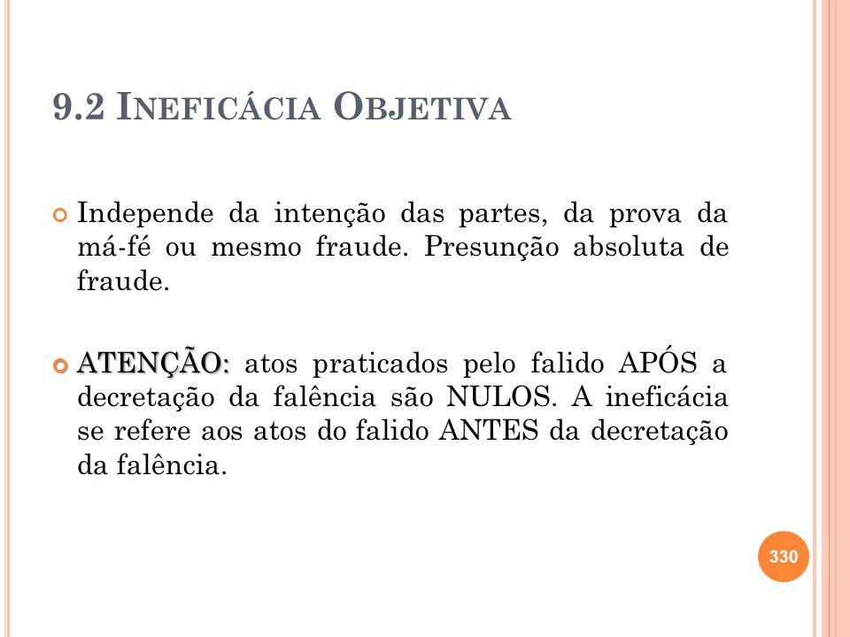 9.2 Ineficácia Objetiva Independe da intenção das partes, da prova da má-fé ou mesmo fraude. Presunção absoluta de fraude.