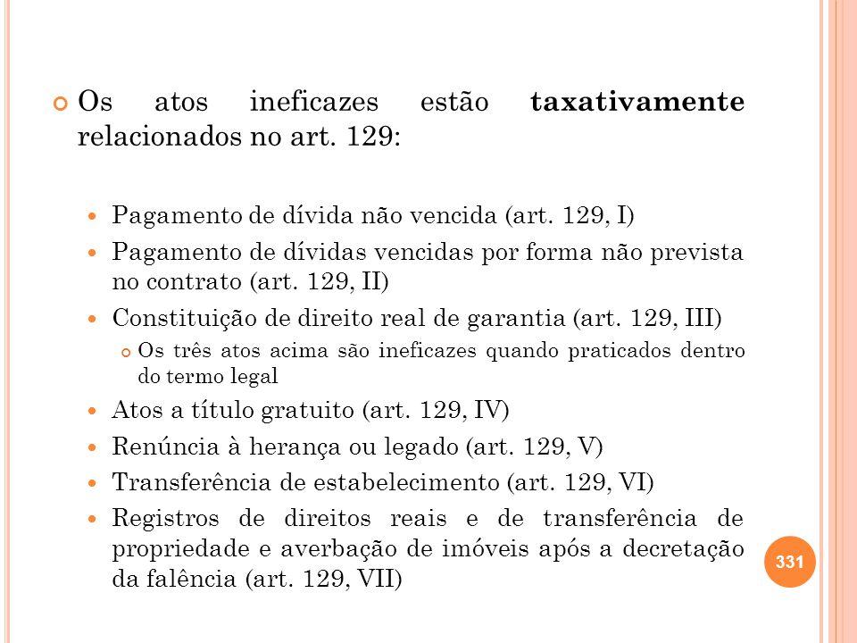 Os atos ineficazes estão taxativamente relacionados no art. 129: