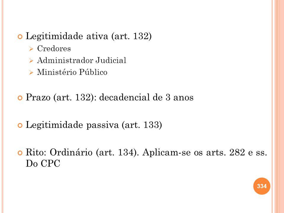 Legitimidade ativa (art. 132)