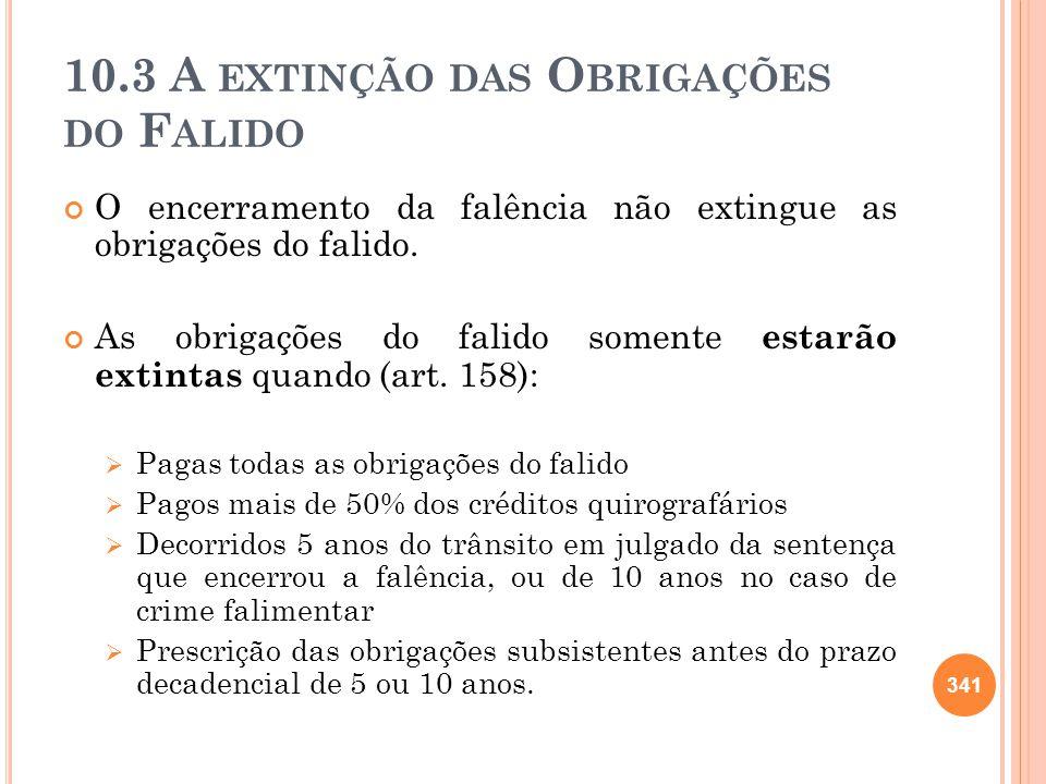 10.3 A extinção das Obrigações do Falido