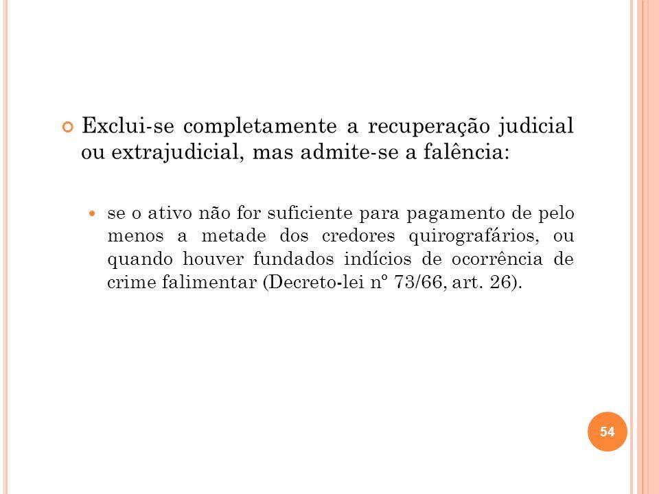 Exclui-se completamente a recuperação judicial ou extrajudicial, mas admite-se a falência: