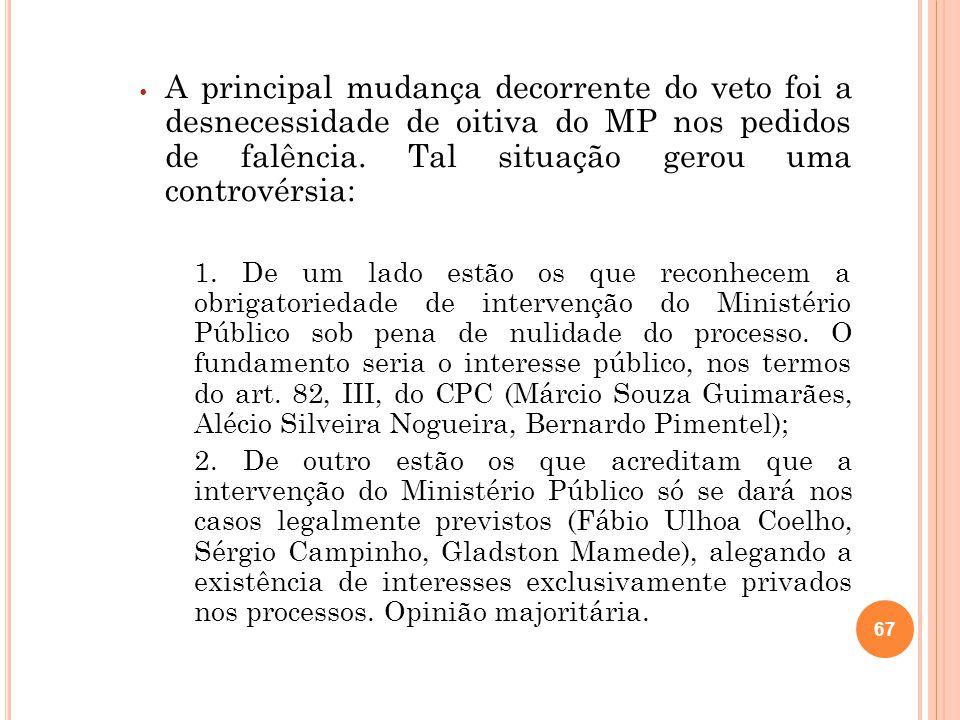 A principal mudança decorrente do veto foi a desnecessidade de oitiva do MP nos pedidos de falência. Tal situação gerou uma controvérsia: