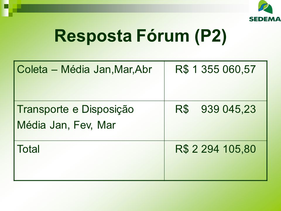 Resposta Fórum (P2) Coleta – Média Jan,Mar,Abr R$ 1 355 060,57