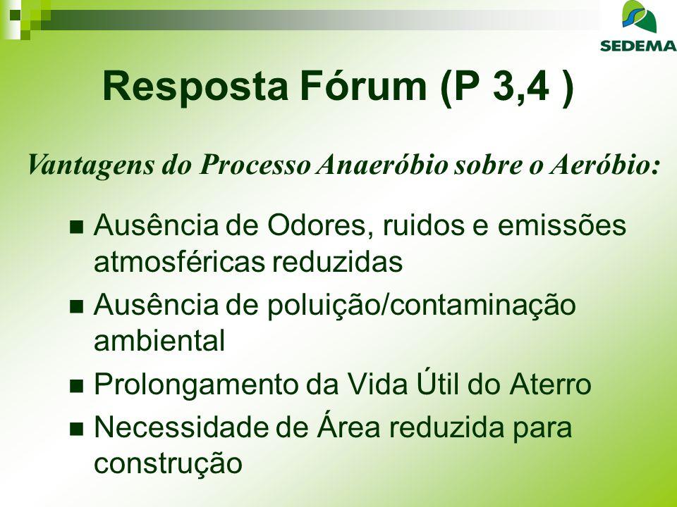 Resposta Fórum (P 3,4 ) Vantagens do Processo Anaeróbio sobre o Aeróbio: Ausência de Odores, ruidos e emissões atmosféricas reduzidas.
