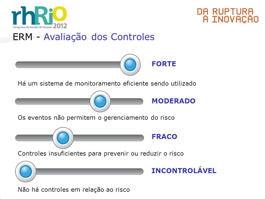 ERM - Avaliação dos Controles