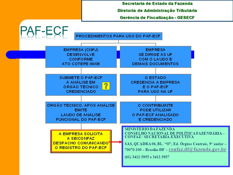 PAF-ECF MINISTÉRIO DA FAZENDA