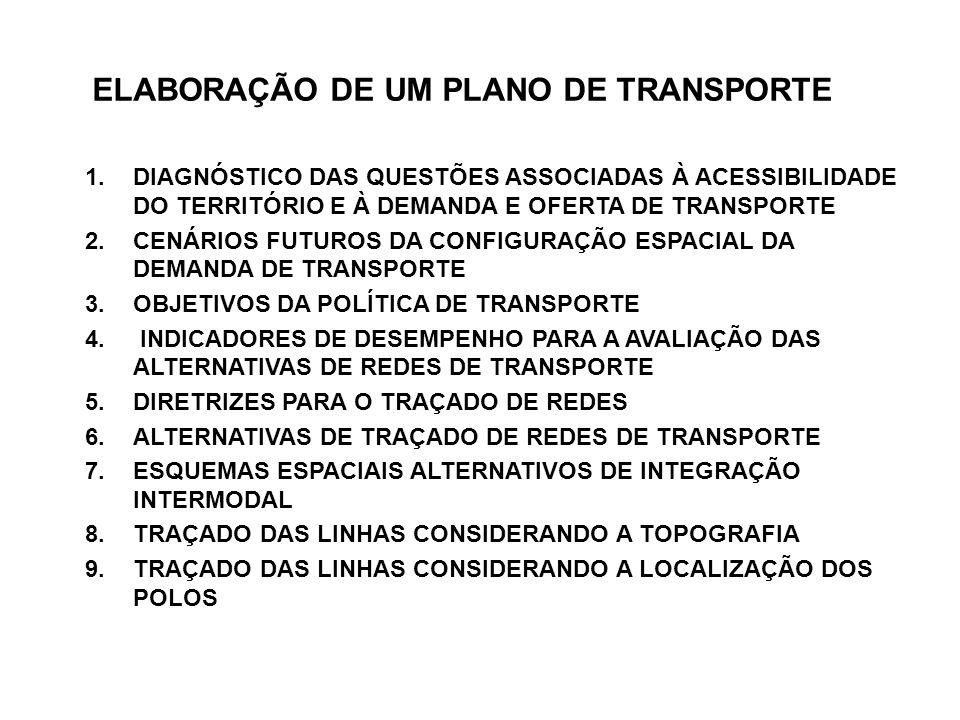 ELABORAÇÃO DE UM PLANO DE TRANSPORTE