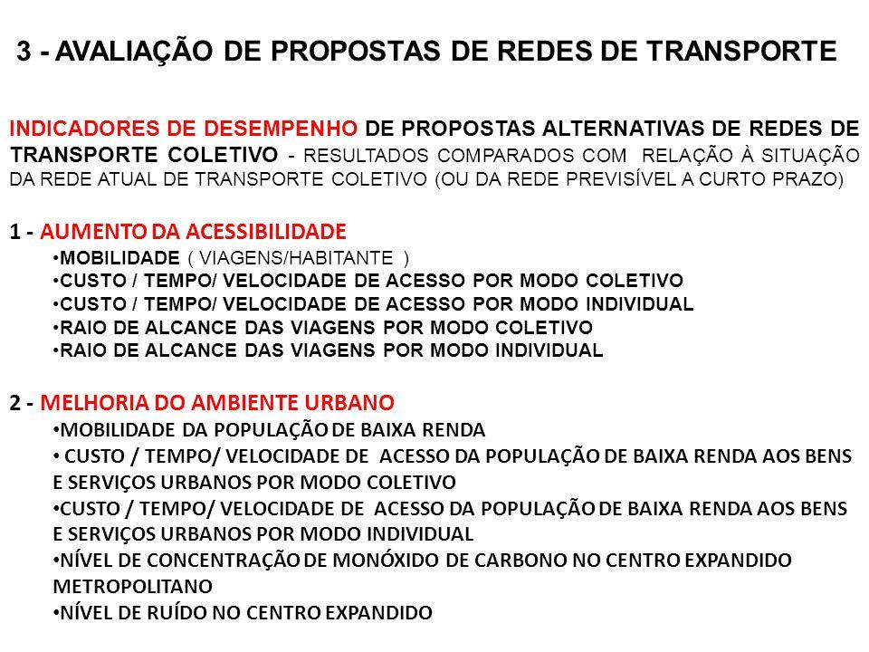 3 - AVALIAÇÃO DE PROPOSTAS DE REDES DE TRANSPORTE