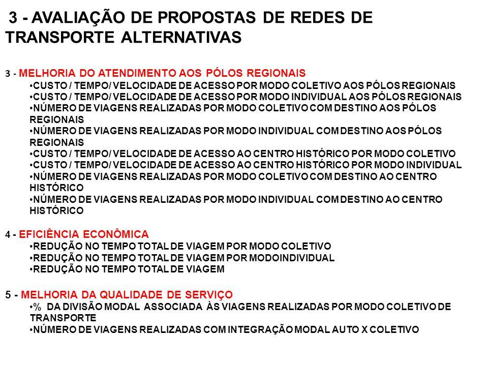 3 - AVALIAÇÃO DE PROPOSTAS DE REDES DE TRANSPORTE ALTERNATIVAS