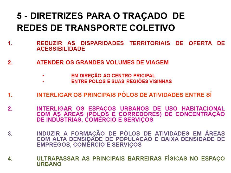 5 - DIRETRIZES PARA O TRAÇADO DE REDES DE TRANSPORTE COLETIVO