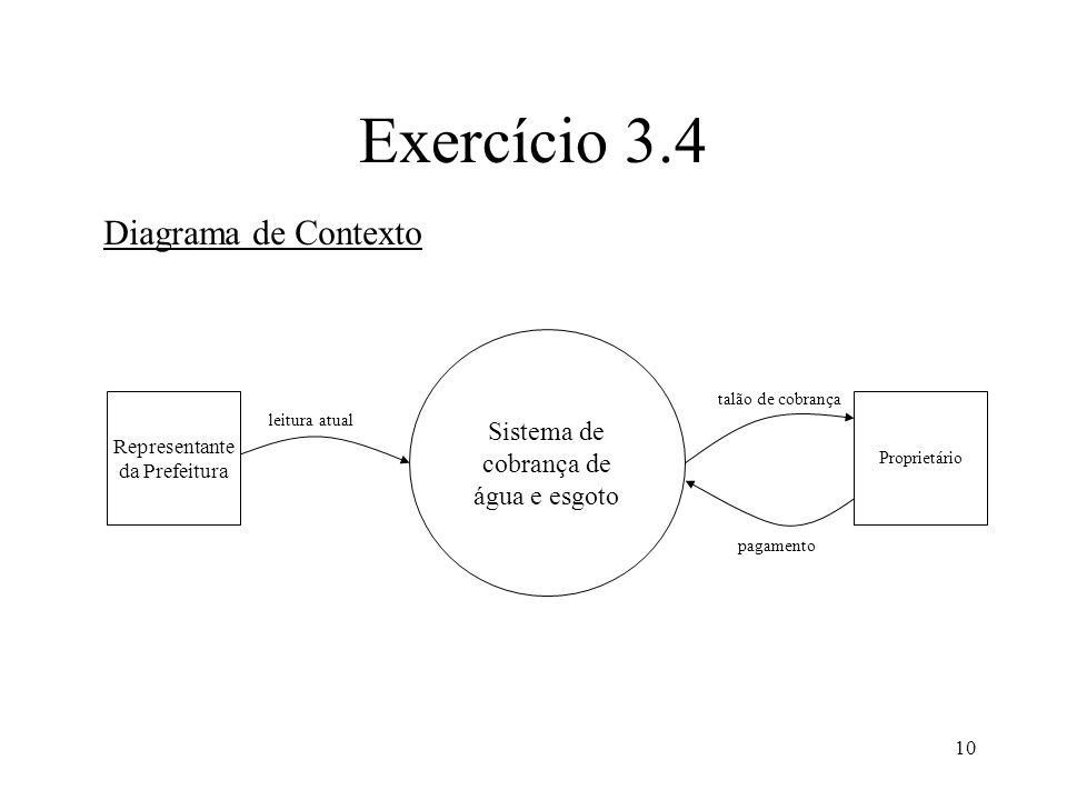 Exercício 3.4 Diagrama de Contexto Sistema de cobrança de