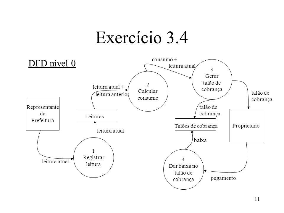Exercício 3.4 DFD nível 0 consumo + leitura atual 3 Gerar talão de