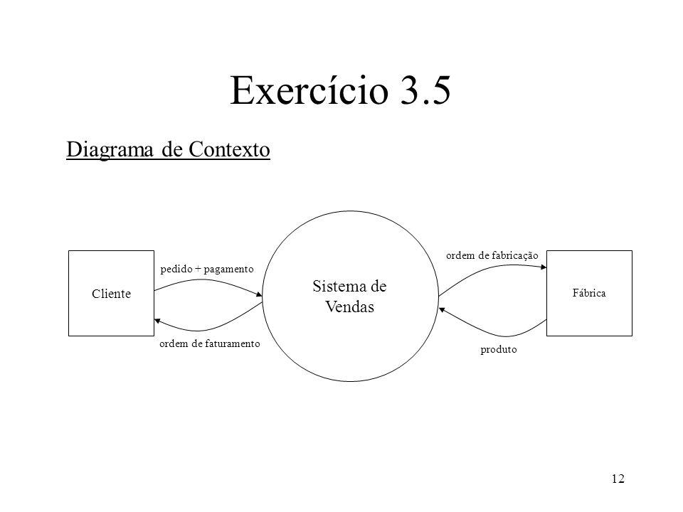 Exercício 3.5 Diagrama de Contexto Sistema de Vendas Cliente