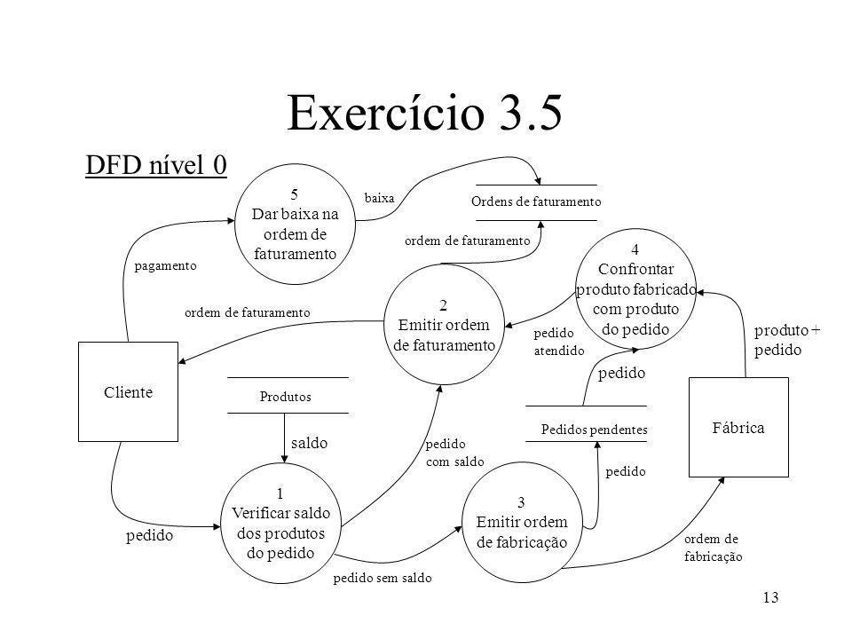 Exercício 3.5 DFD nível 0 5 Dar baixa na ordem de faturamento 4