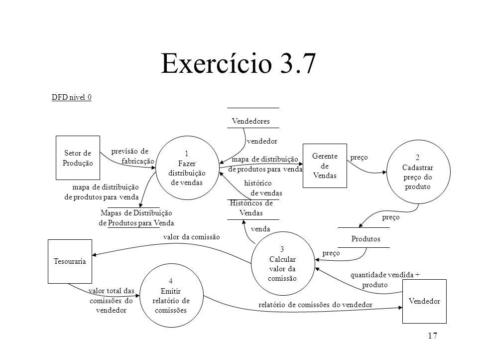 Exercício 3.7 DFD nível 0 Vendedores Setor de Produção 1 Fazer