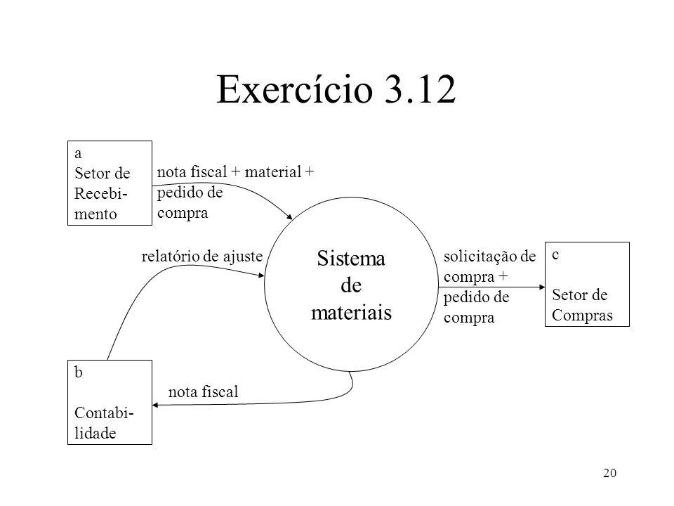 Exercício 3.12 Sistema de materiais a Setor de Recebi- mento