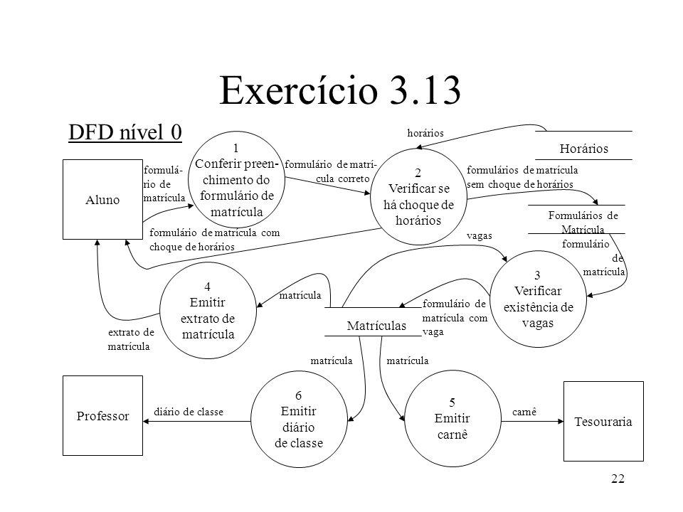 Exercício 3.13 DFD nível 0 1 Horários Conferir preen- chimento do 2