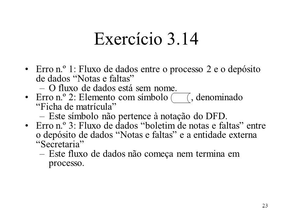Exercício 3.14 Erro n.º 1: Fluxo de dados entre o processo 2 e o depósito de dados Notas e faltas