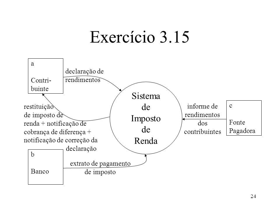 Exercício 3.15 Sistema de Imposto Renda a declaração de Contri-