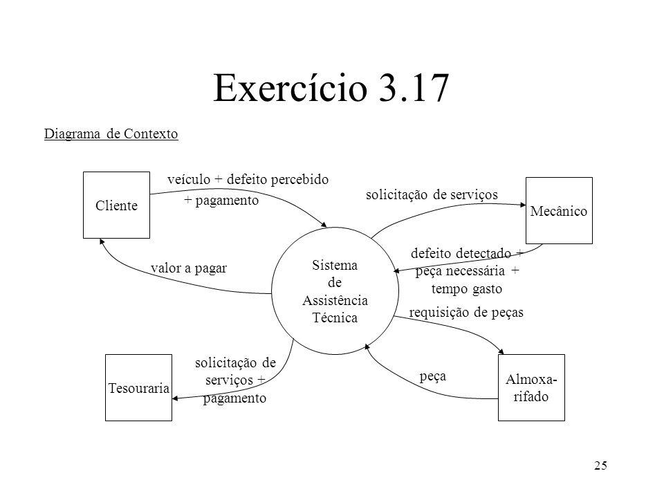 Exercício 3.17 Diagrama de Contexto veículo + defeito percebido