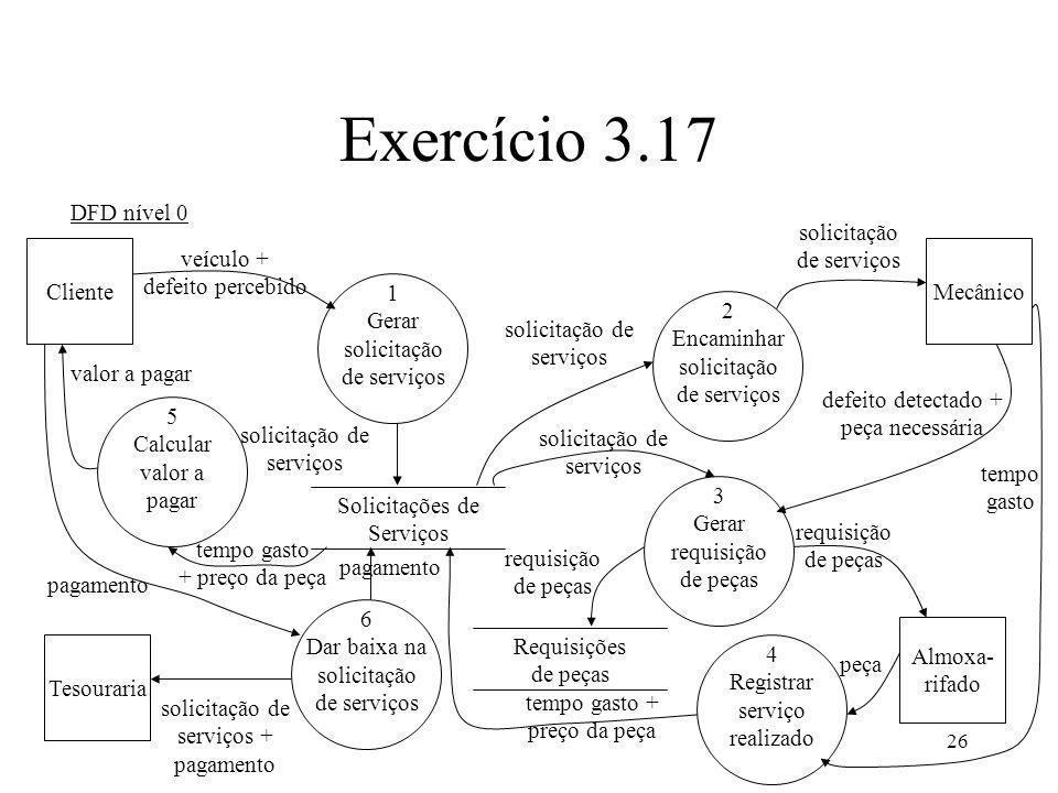 Exercício 3.17 DFD nível 0 solicitação de serviços Cliente veículo +