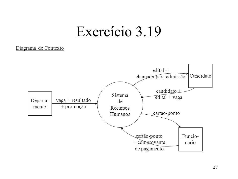 Exercício 3.19 Diagrama de Contexto Candidato edital +