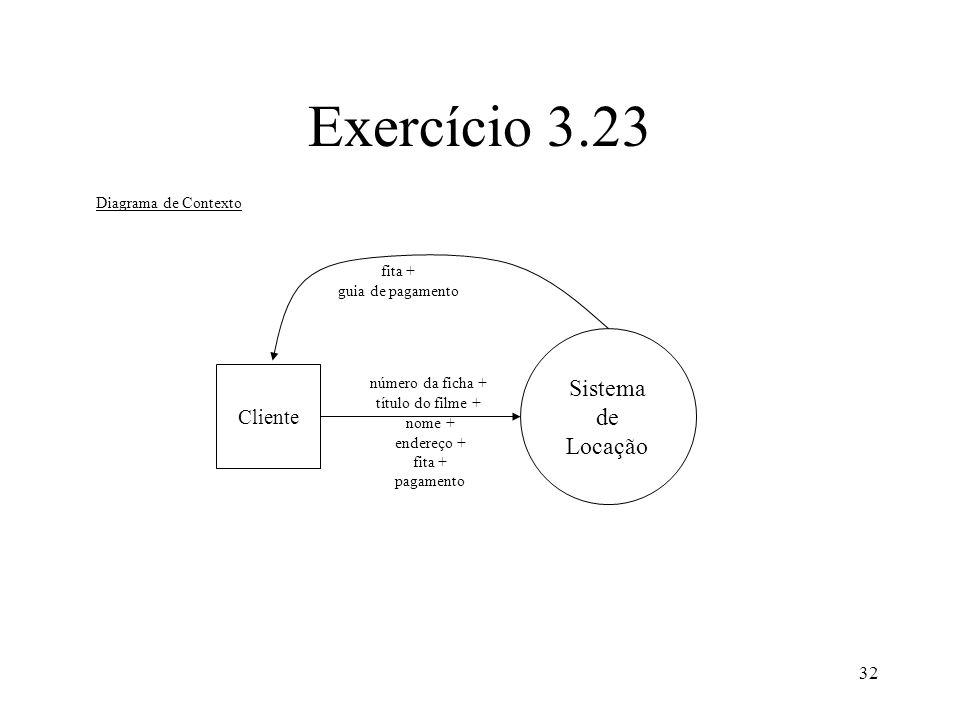 Exercício 3.23 Sistema de Locação Cliente Diagrama de Contexto fita +