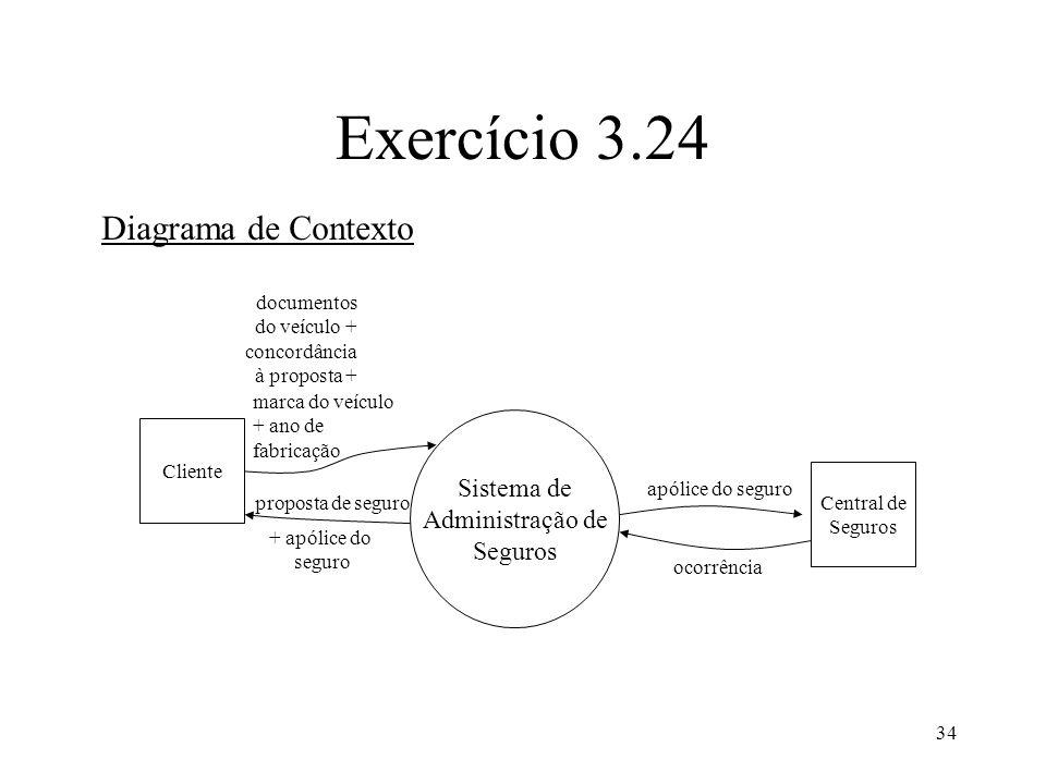 Exercício 3.24 Diagrama de Contexto Sistema de Administração de