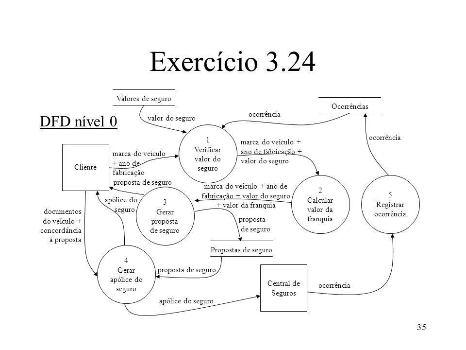 Exercício 3.24 DFD nível 0 Valores de seguro Ocorrências ocorrência